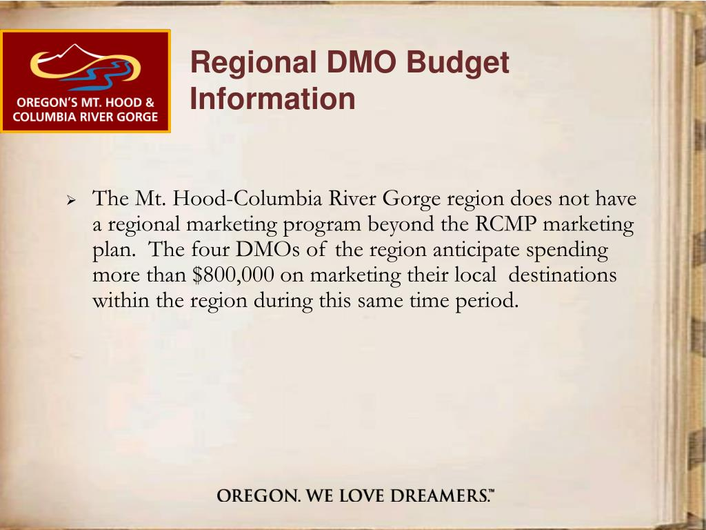 Regional DMO Budget Information