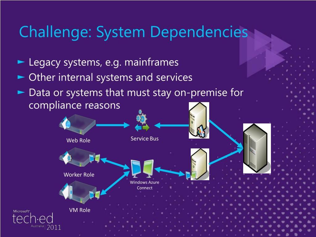 Challenge: System Dependencies
