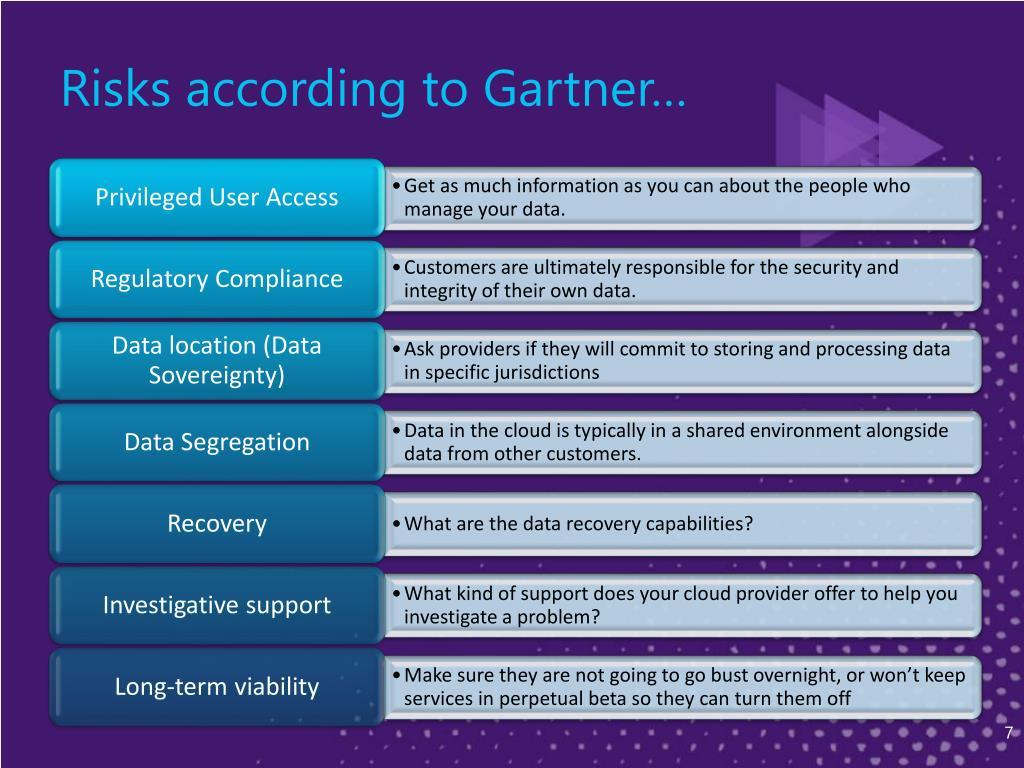 Risks according to Gartner…