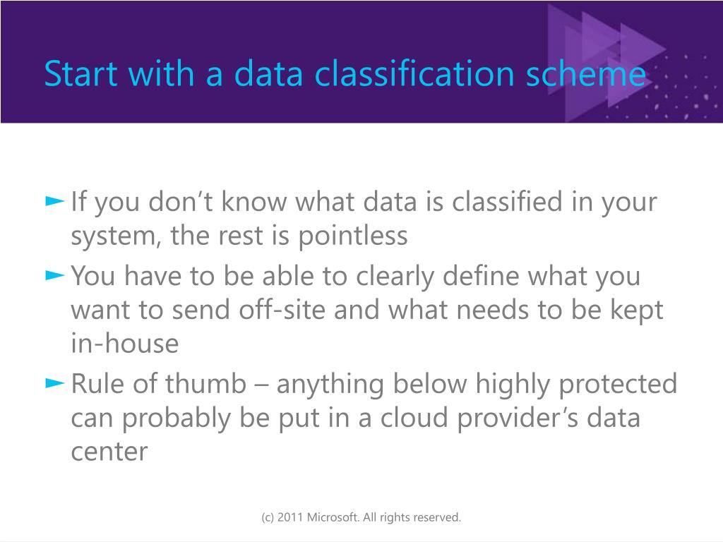 Start with a data classification scheme