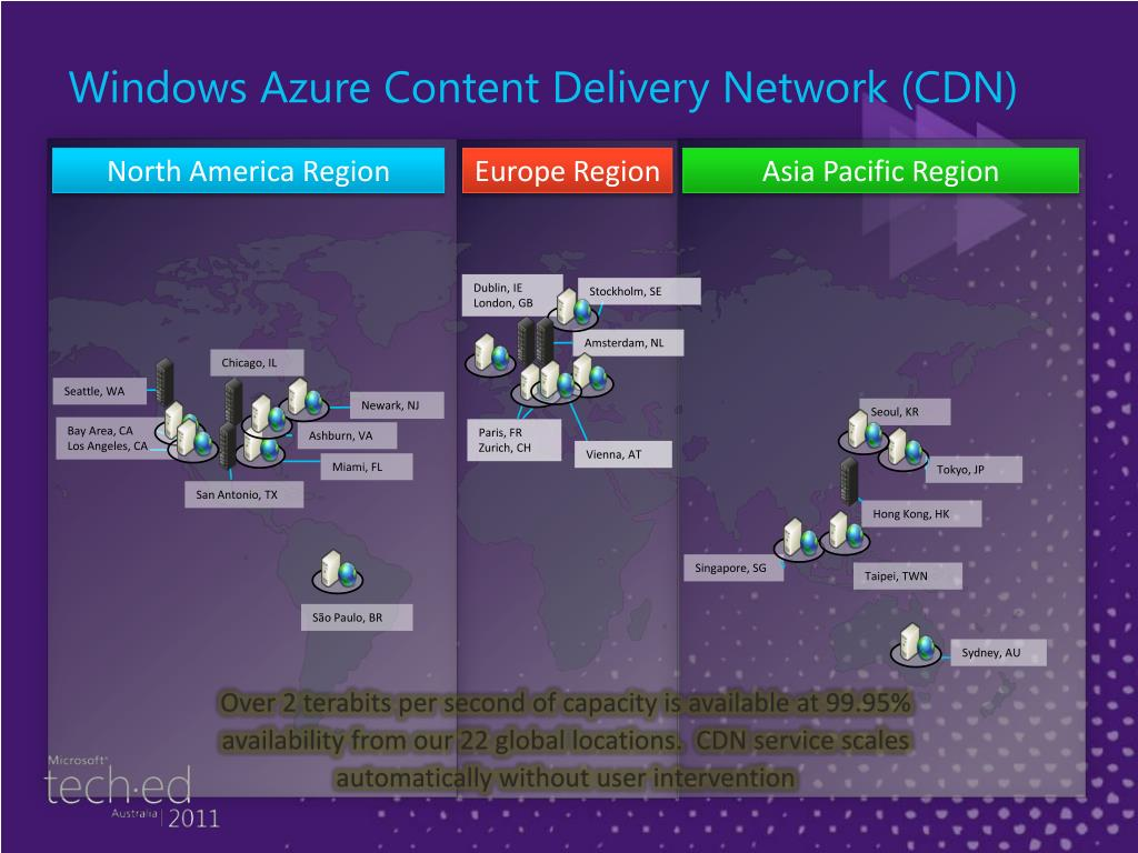Windows Azure Content Delivery Network (CDN)