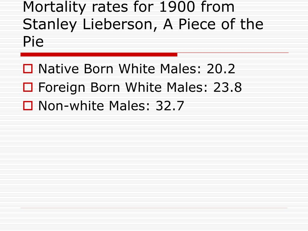 Mortality rates for 1900 from Stanley Lieberson, A Piece of the Pie