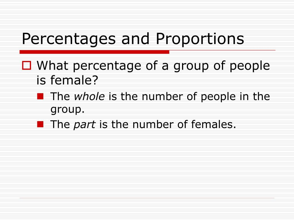 Percentages and Proportions