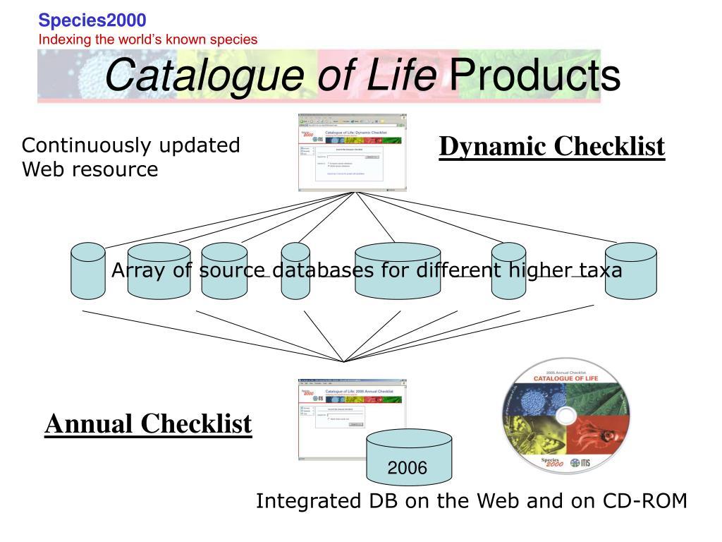 Catalogue of Life