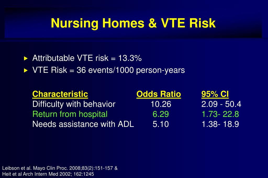 Nursing Homes & VTE Risk