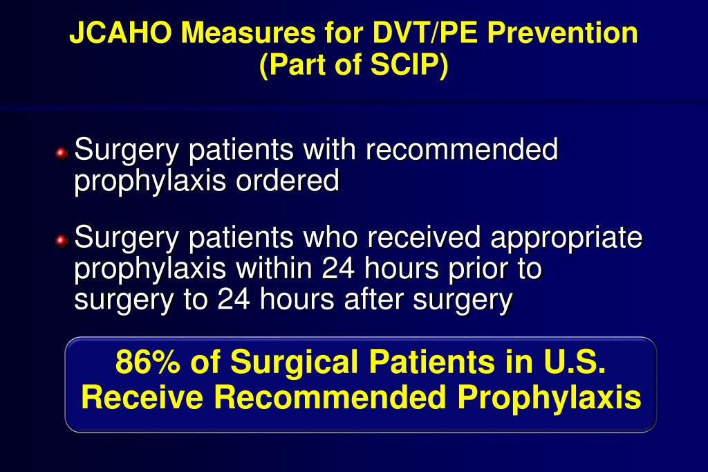 JCAHO Measures for DVT/PE Prevention