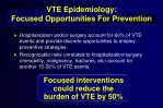 vte epidemiology focused opportunities for prevention