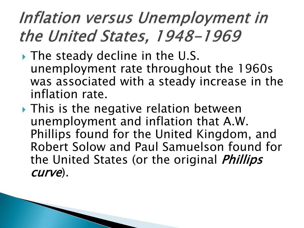 Inflation versus Unemployment in the United States, 1948-1969