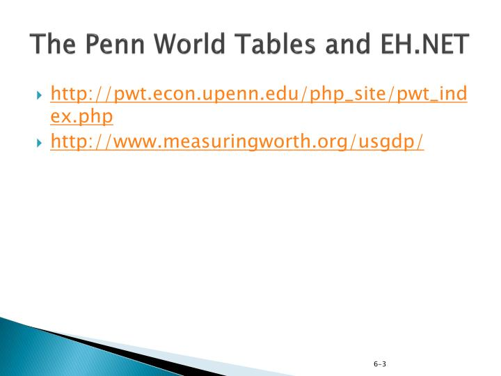 The penn world tables and eh net