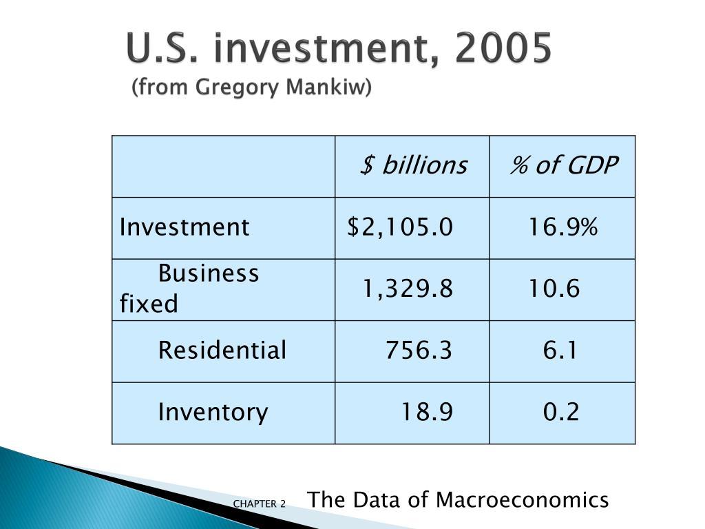 U.S. investment,