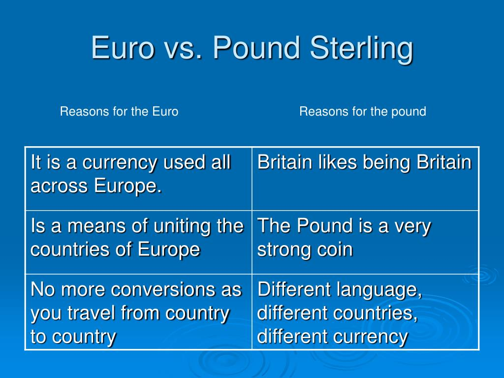 Euro vs. Pound Sterling