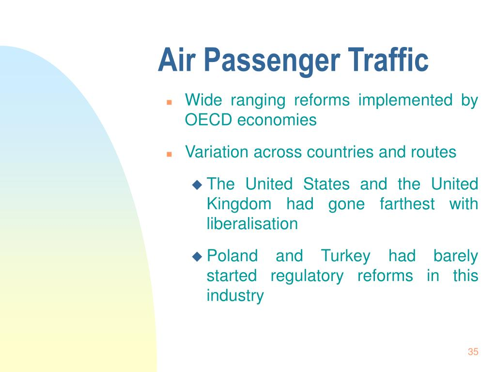 Air Passenger Traffic