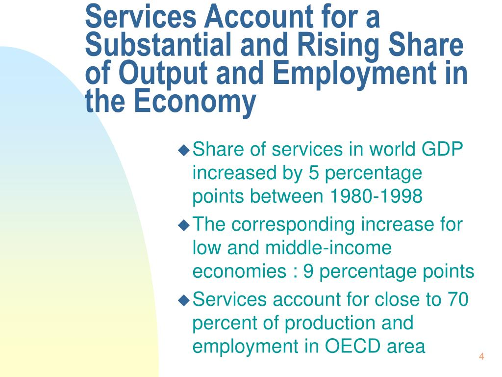 Services Account for a Substantial and Rising Share of Output and Employment in the Economy