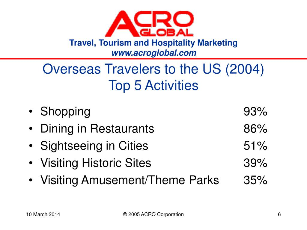 Overseas Travelers to the US (2004)