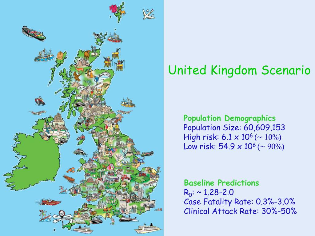 United Kingdom Scenario