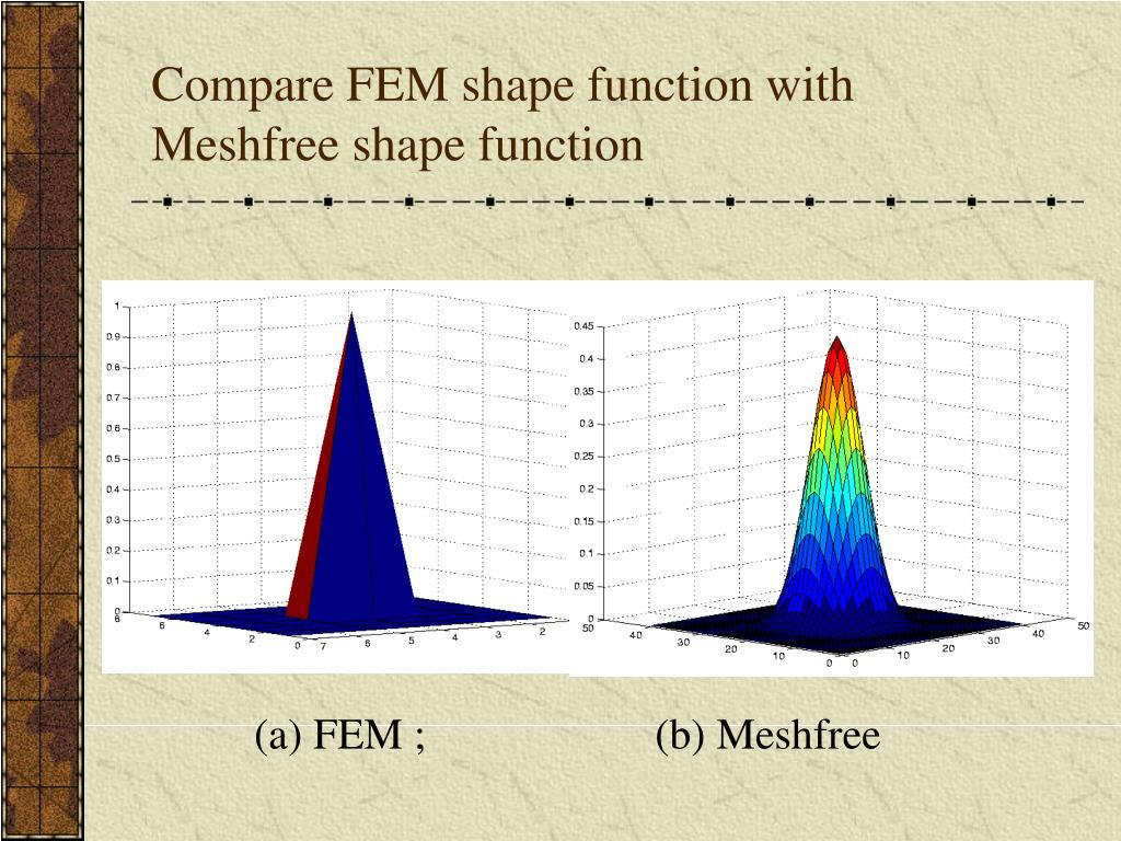 Compare FEM shape function with
