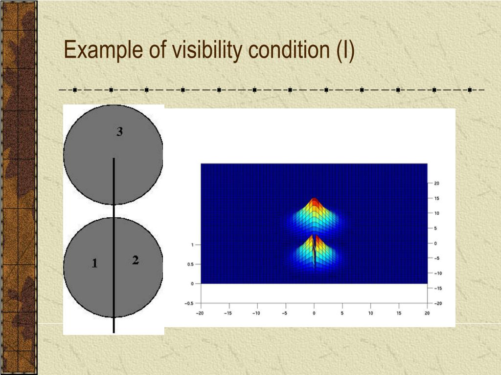 Example of visibility condition (I)