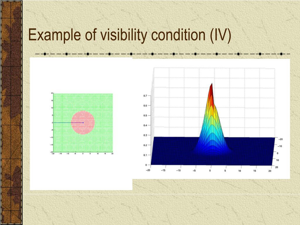 Example of visibility condition (IV)
