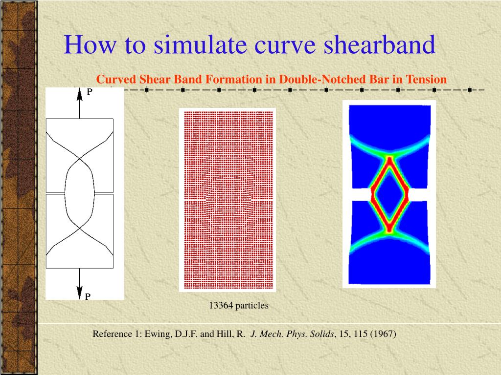 How to simulate curve shearband