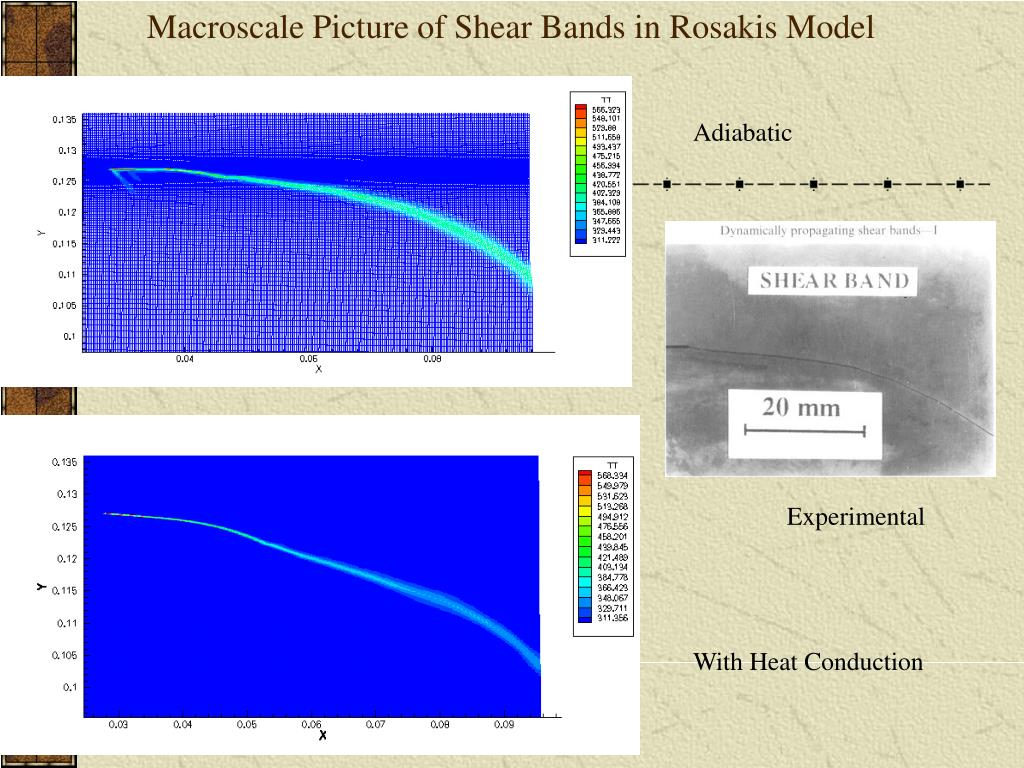 Macroscale Picture of Shear Bands in Rosakis Model