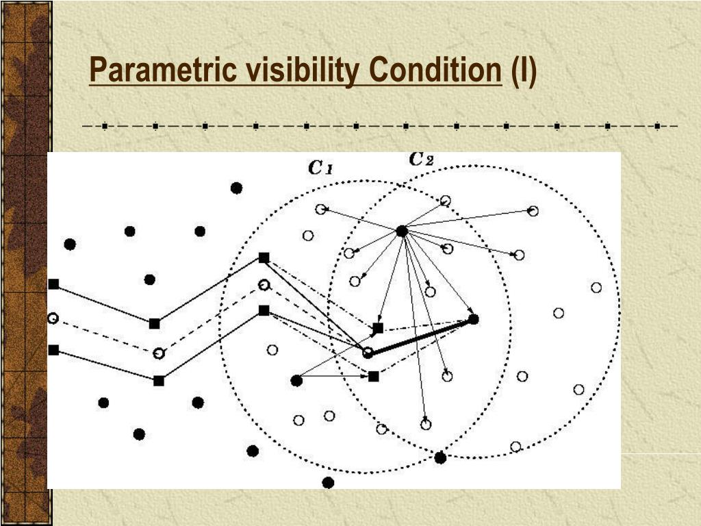 Parametric visibility Condition
