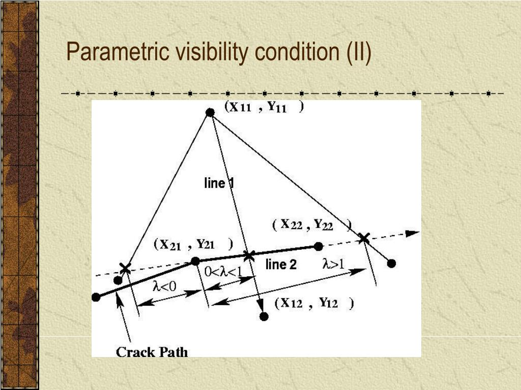 Parametric visibility condition (II)