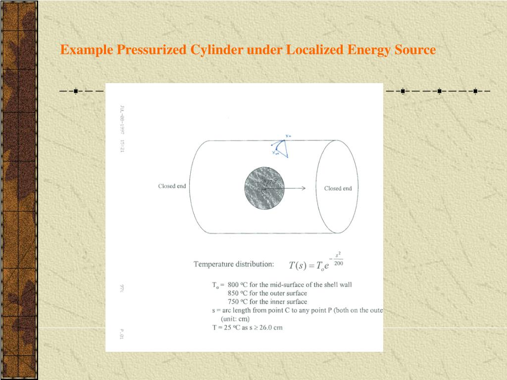 Example Pressurized Cylinder under Localized Energy Source