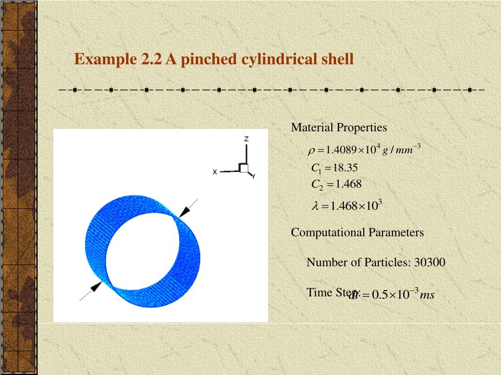 Example 2.2 A pinched cylindrical shell