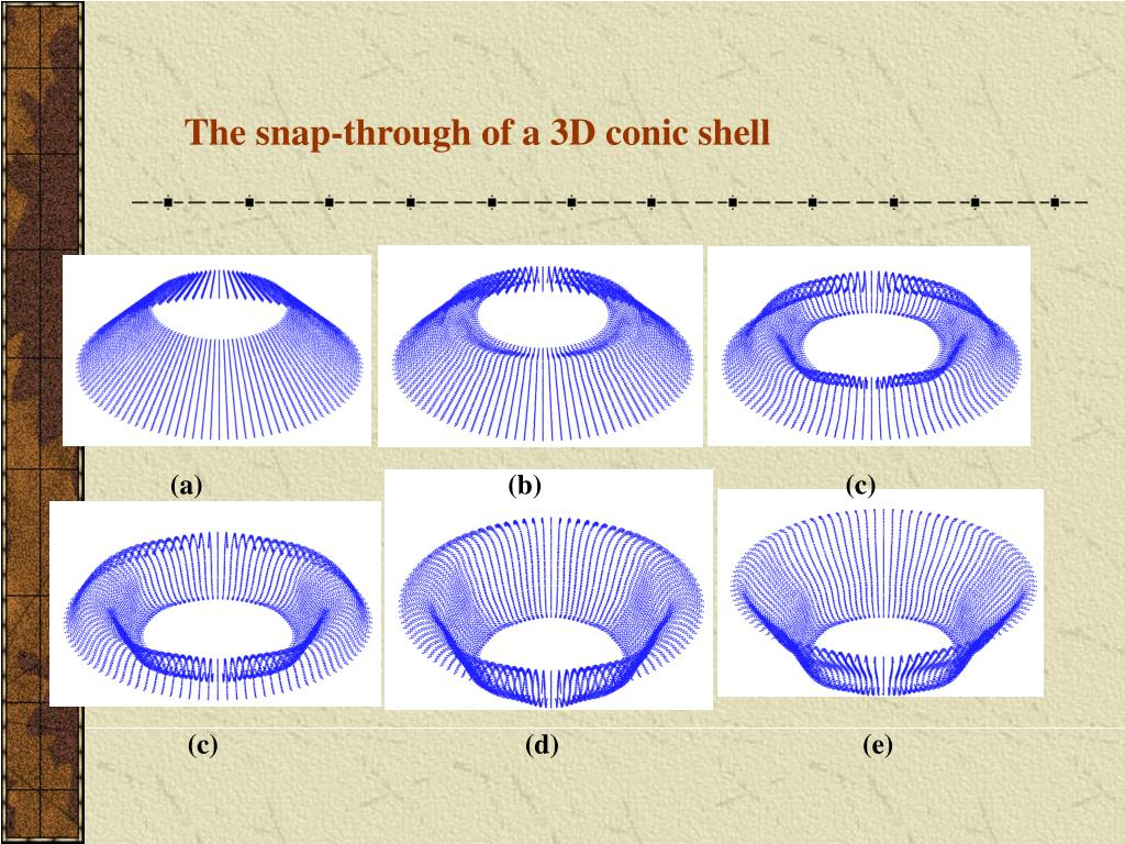 The snap-through of a 3D conic shell