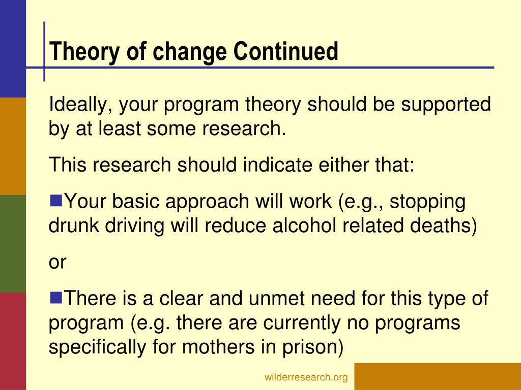 Theory of change Continued