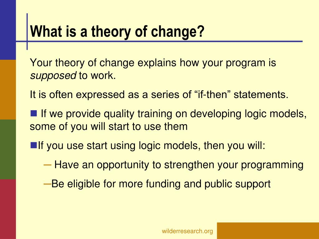 What is a theory of change?