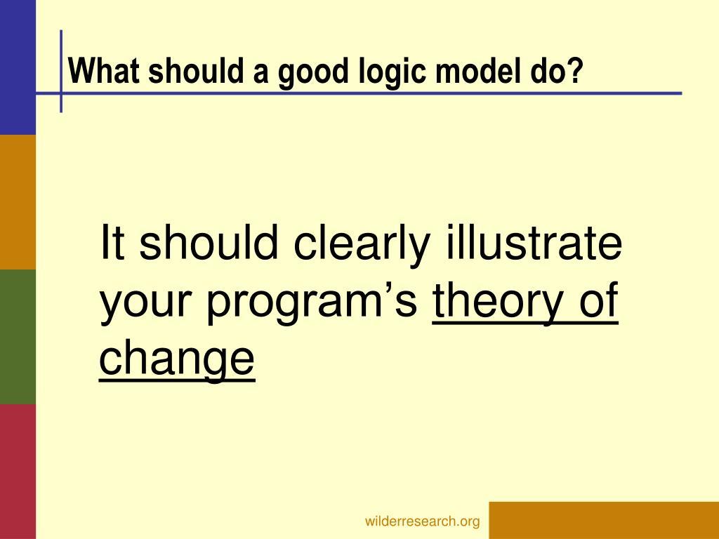 What should a good logic model do?