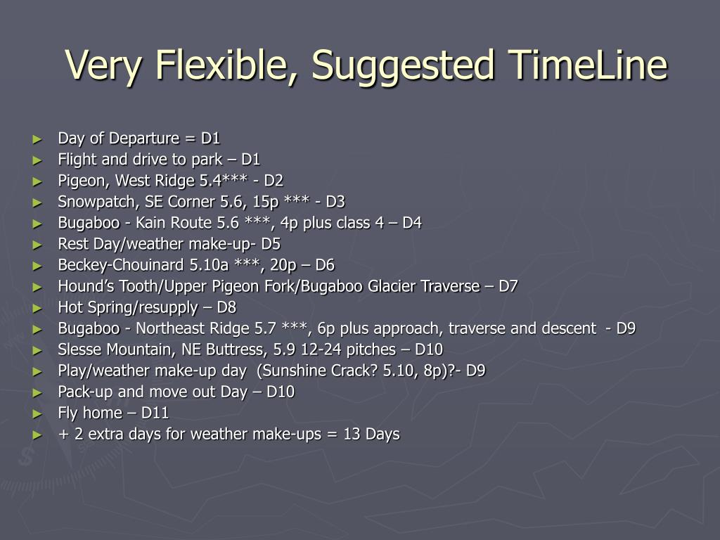 Very Flexible, Suggested TimeLine