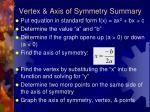 vertex axis of symmetry summary
