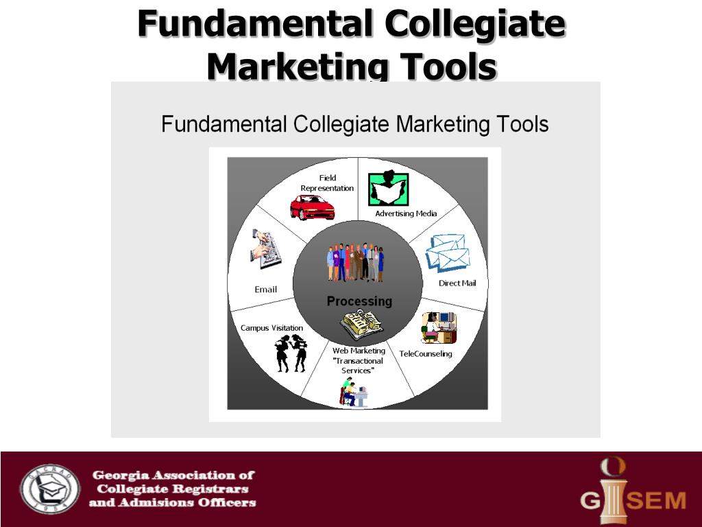Fundamental Collegiate Marketing Tools