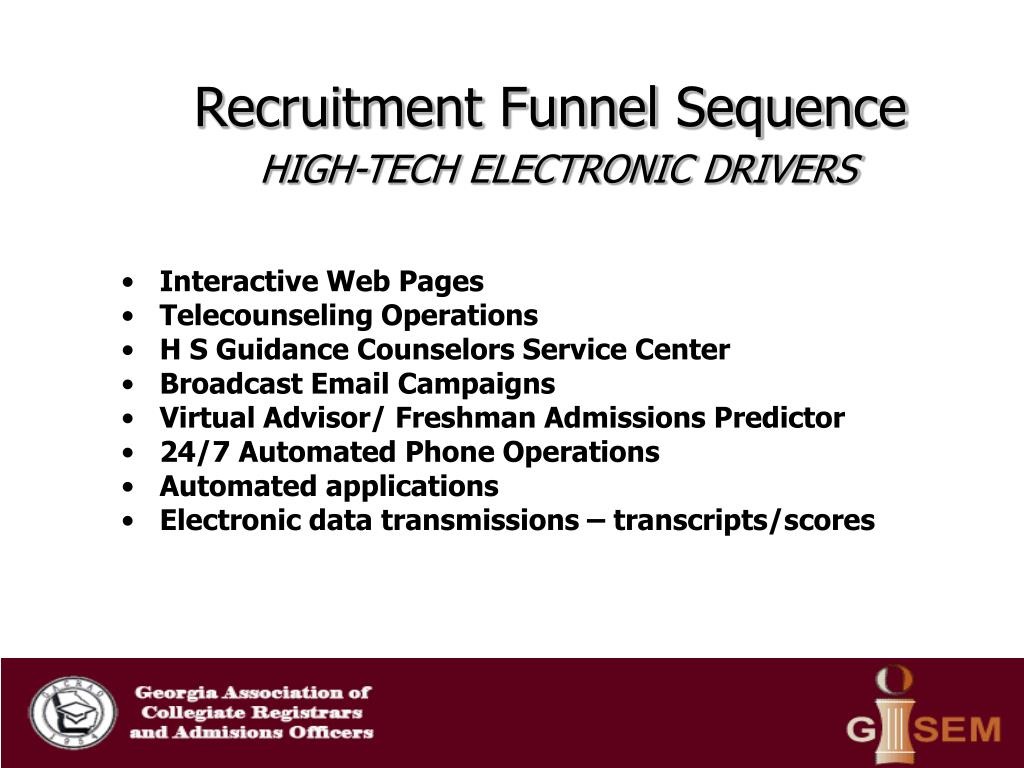 Recruitment Funnel Sequence