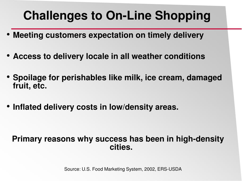 Challenges to On-Line Shopping