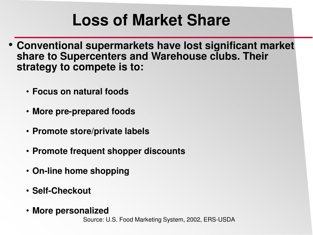 Loss of Market Share