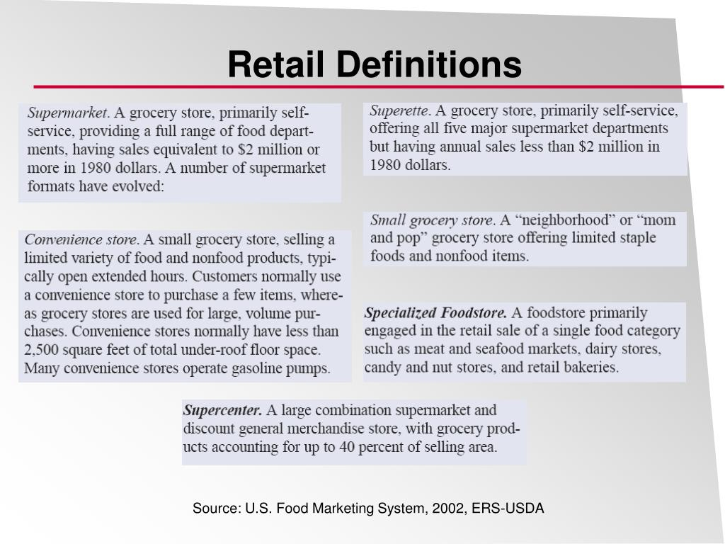 Retail Definitions