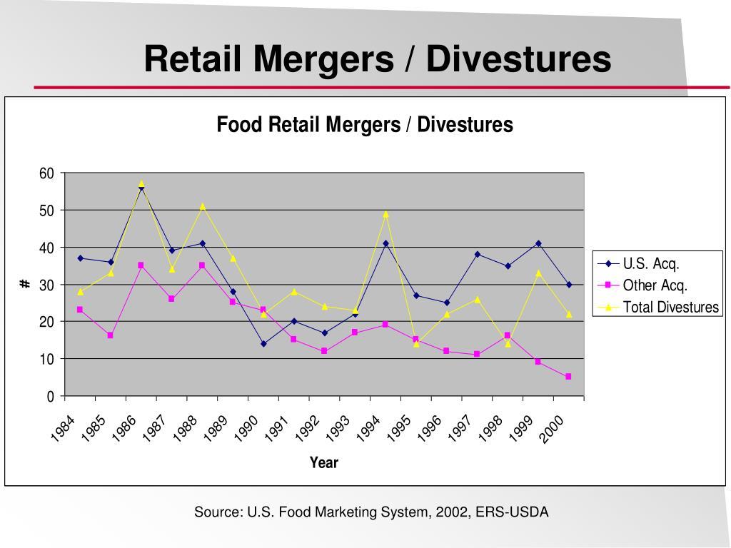 Retail Mergers / Divestures