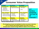 consumer value proposition