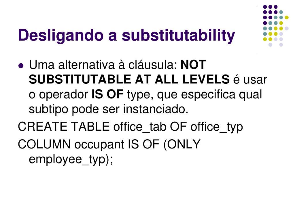 Desligando a substitutability