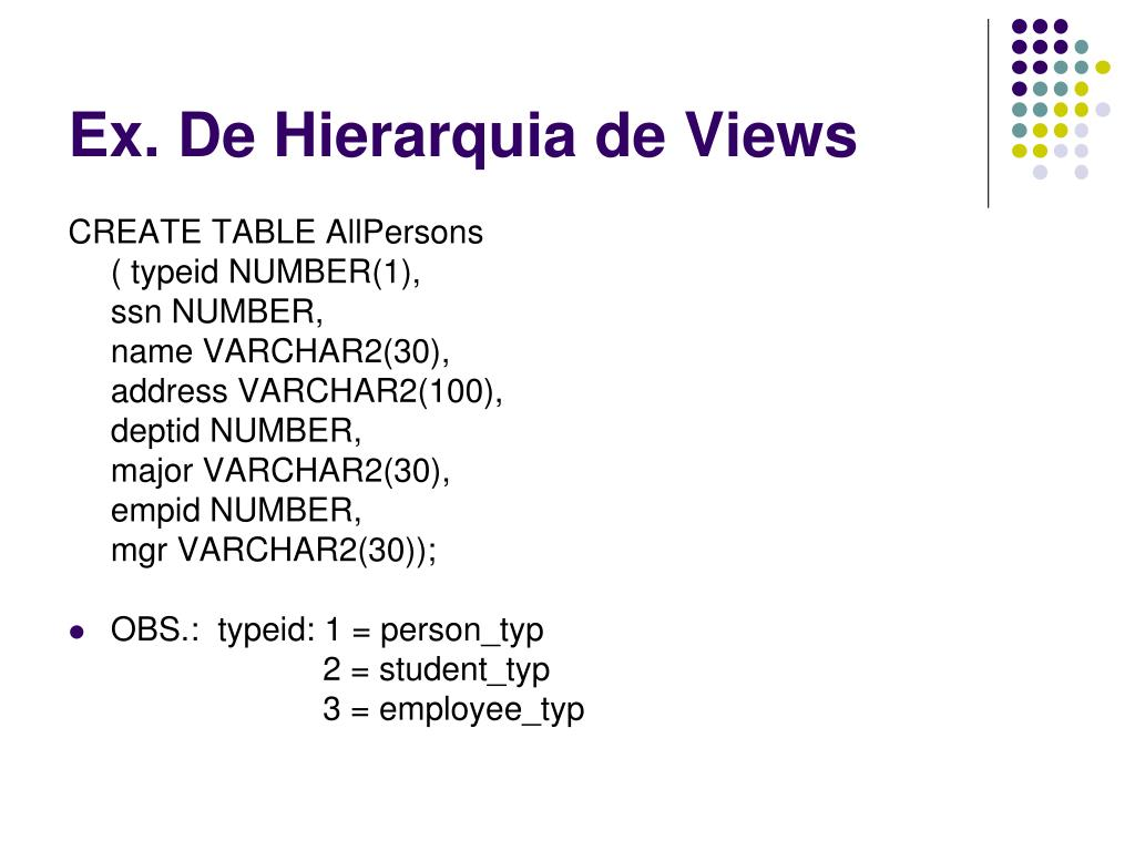 Ex. De Hierarquia de Views