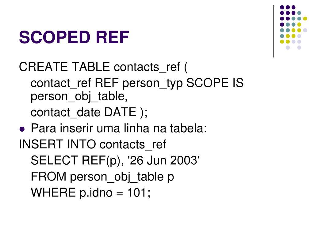 SCOPED REF