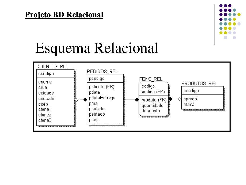 Projeto BD Relacional