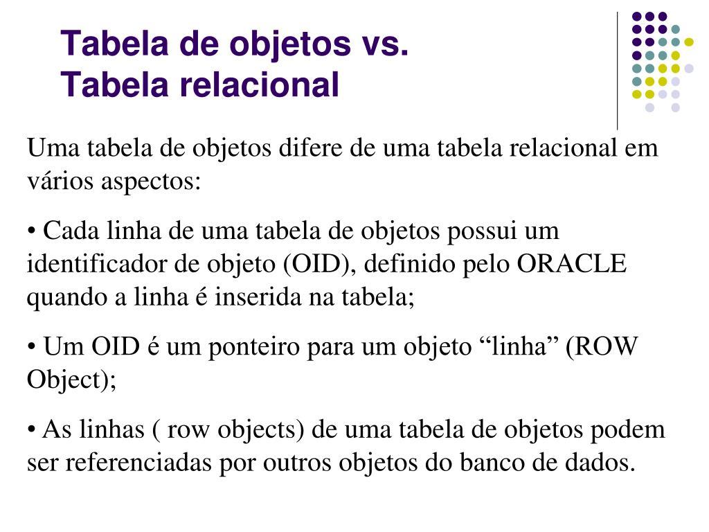 Tabela de objetos vs.