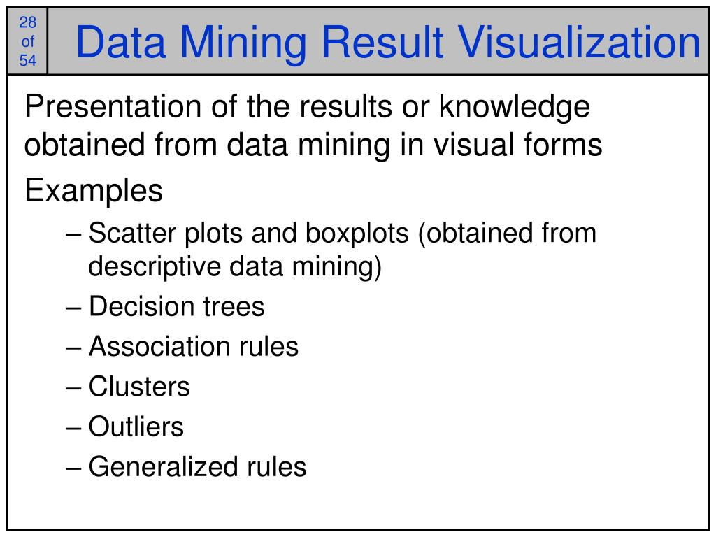 Data Mining Result Visualization