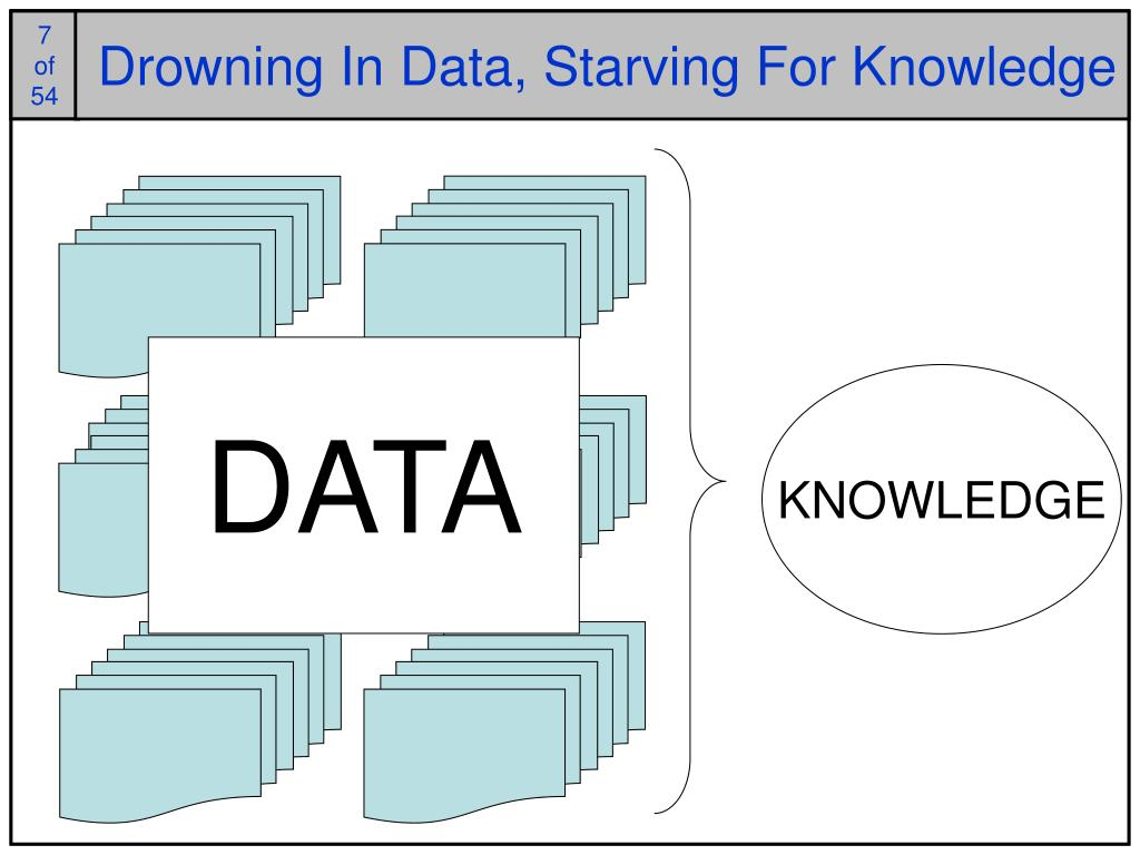Drowning In Data, Starving For Knowledge