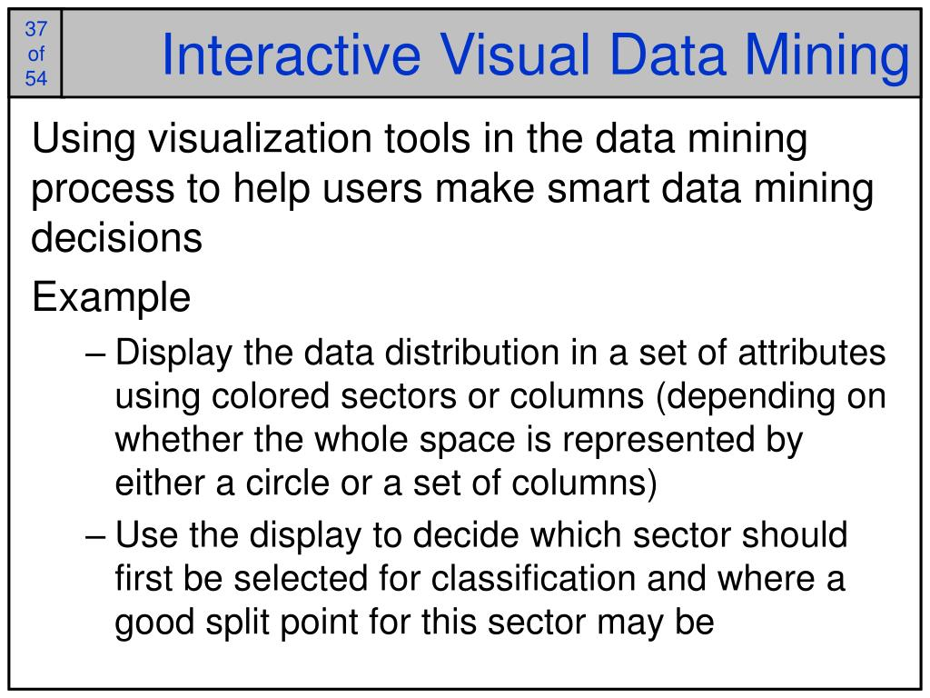 Interactive Visual Data Mining