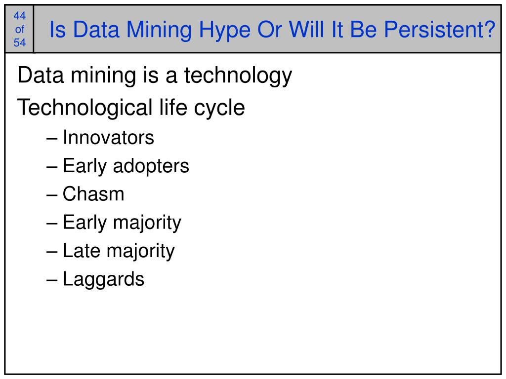 Is Data Mining Hype Or Will It Be Persistent?